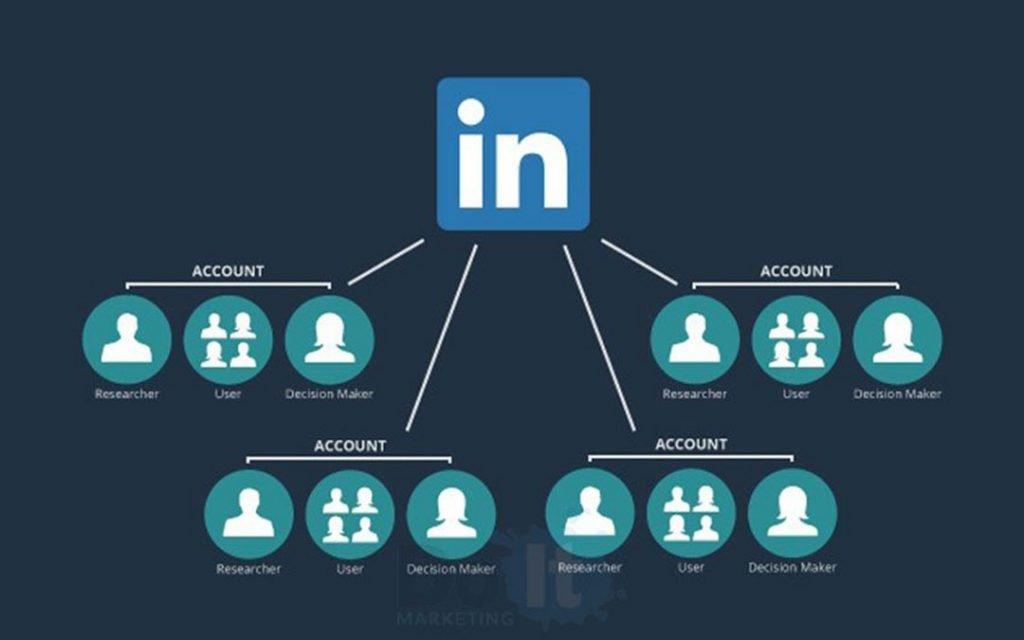 arm con LinkedIn